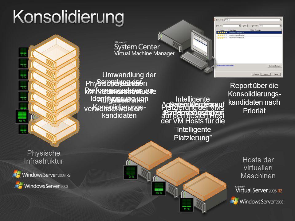 Hosts der virtuellen Maschinen Physische Infrastruktur Agenten werden auf den Hosts installiert Sammlung der Performancedaten zur Identifizierung von