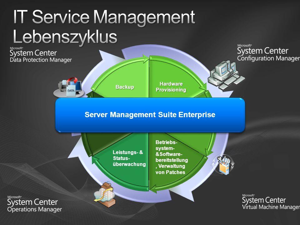 Bereitstellung virtueller Systeme Betriebs- system- &Software- bereitstellung, Verwaltung von Patches Leistungs- & Status- überwachung Disaster Recovery Hardware Provisioning Backup Server Management Suite Enterprise