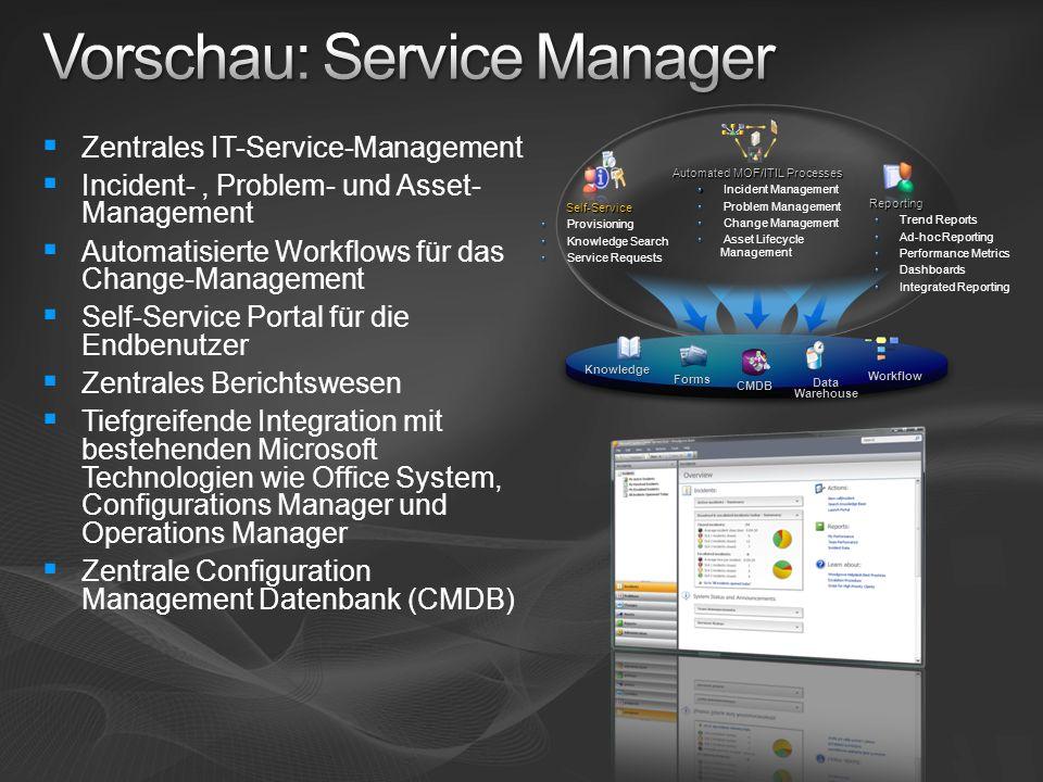 Zentrales IT-Service-Management Incident-, Problem- und Asset- Management Automatisierte Workflows für das Change-Management Self-Service Portal für d