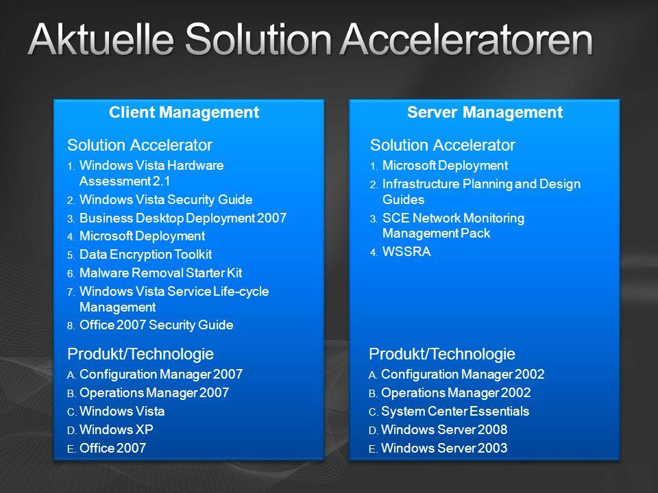 Client ManagementServer Management Solution Accelerator 1. Windows Vista Hardware Assessment 2.1 2. Windows Vista Security Guide 3. Business Desktop D