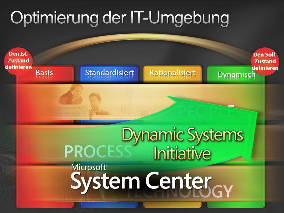 System Center Produkt – Website www.microsoft.com/germany/systemcenter www.microsoft.com/germany/systemcenter System Center Produkte bei TechNet http://technet.microsoft.com/en-us/configmgr/default.aspx http://technet.microsoft.com/en-us/opsmgr/default.aspx http://technet.microsoft.com/en-us/scvmm/default.aspx http://technet.microsoft.com/en-us/sce/default.aspx Microsoft E-Learning zum Operations Manager 2007 https://www.microsoftelearning.com/eLearning/offerDetail.aspx?offerPric eId=138307 https://www.microsoftelearning.com/eLearning/offerDetail.aspx?offerPric eId=138307