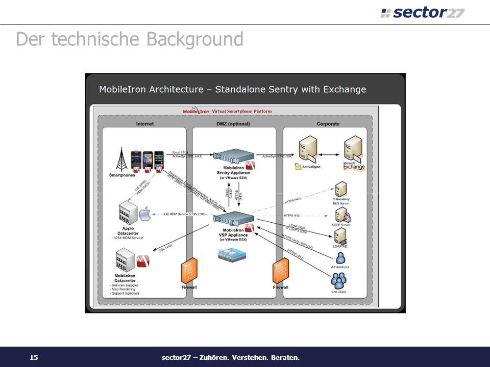Der technische Background sector27 – Zuhören. Verstehen. Beraten.15