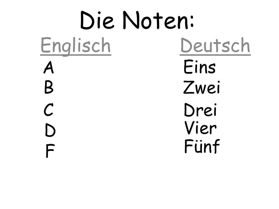 Die Noten: EnglischDeutsch A Eins BZwei CDrei D F Vier Fünf