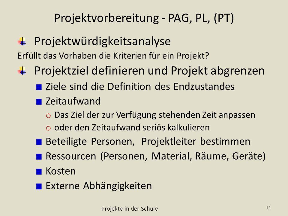 Projektvorbereitung - PAG, PL, (PT) Projektwürdigkeitsanalyse Erfüllt das Vorhaben die Kriterien für ein Projekt? Projektziel definieren und Projekt a