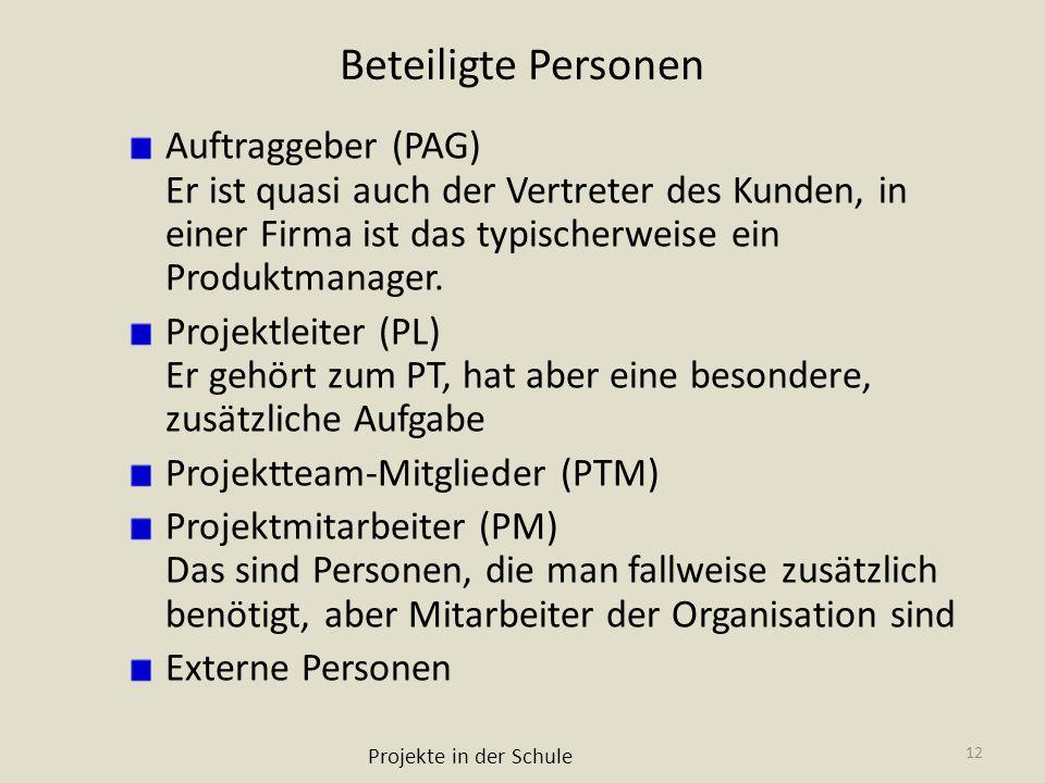 Beteiligte Personen Auftraggeber (PAG) Er ist quasi auch der Vertreter des Kunden, in einer Firma ist das typischerweise ein Produktmanager. Projektle