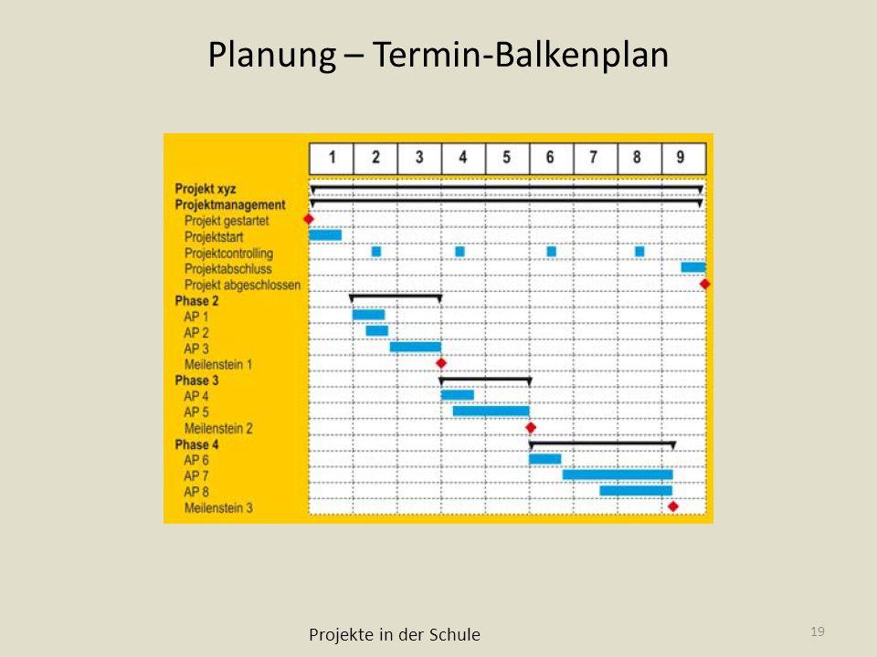 Planung – Termin-Balkenplan Projekte in der Schule 19