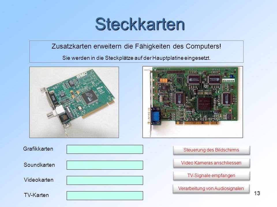 13 Steckkarten Zusatzkarten erweitern die Fähigkeiten des Computers! Sie werden in die Steckplätze auf der Hauptplatine eingesetzt. Grafikkarten Sound