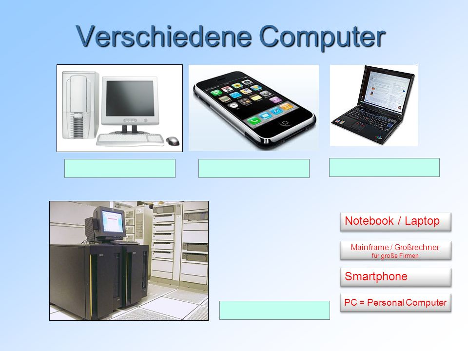 Verschiedene Computer Mainframe / Großrechner für große Firmen Mainframe / Großrechner für große Firmen Notebook / Laptop Smartphone PC = Personal Com