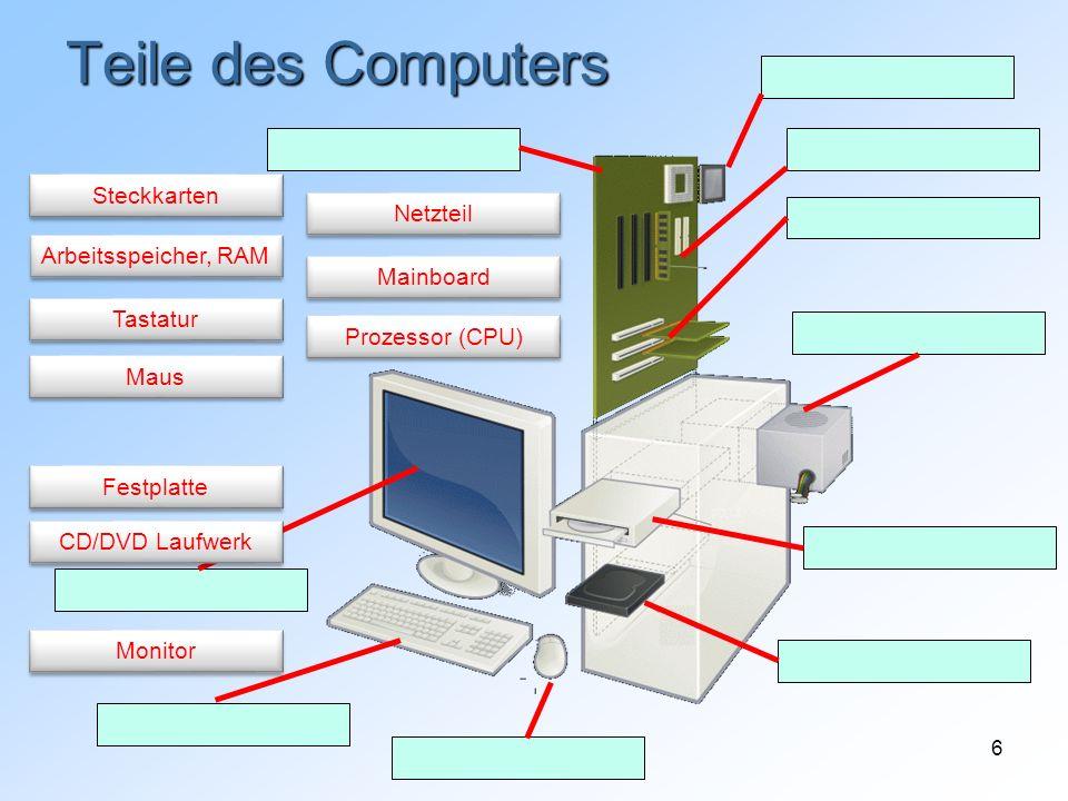 6 Teile des Computers Prozessor (CPU) Mainboard Netzteil Festplatte Tastatur CD/DVD Laufwerk Maus Monitor Arbeitsspeicher, RAM Steckkarten