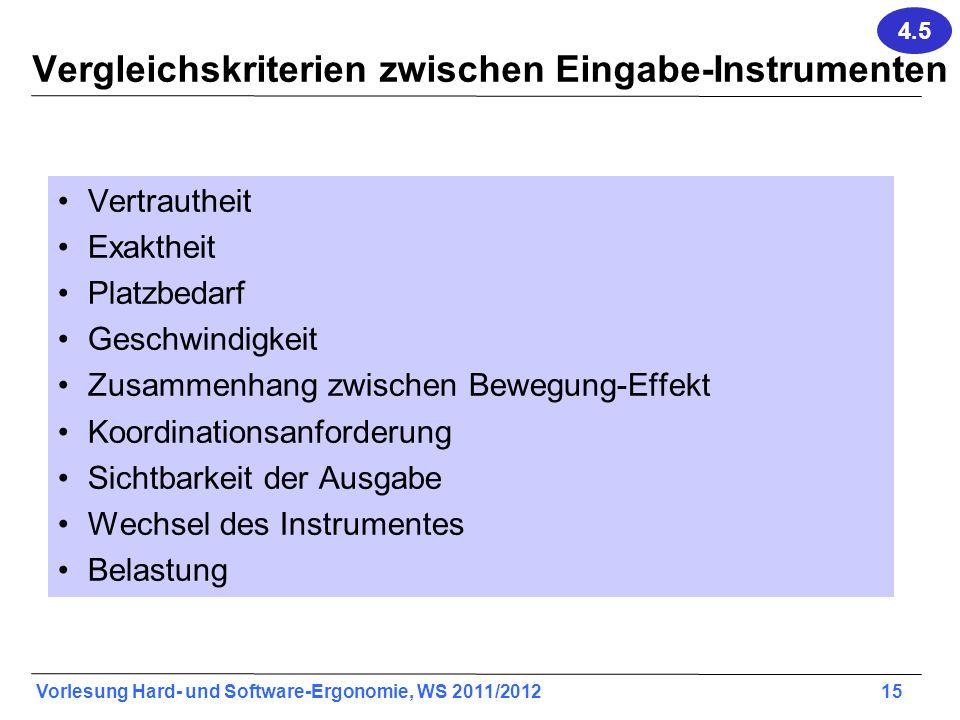 Vorlesung Hard- und Software-Ergonomie, WS 2011/2012 15 Vergleichskriterien zwischen Eingabe-Instrumenten Vertrautheit Exaktheit Platzbedarf Geschwind