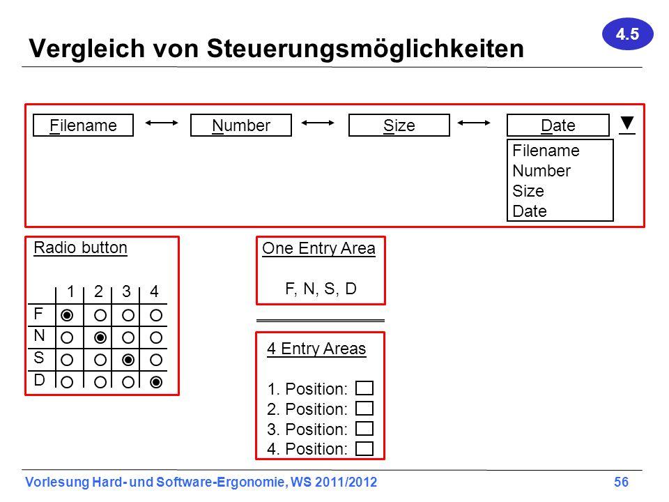 Vorlesung Hard- und Software-Ergonomie, WS 2011/2012 56 Vergleich von Steuerungsmöglichkeiten FilenameNumberSizeDate Filename Number Size Date Radio b