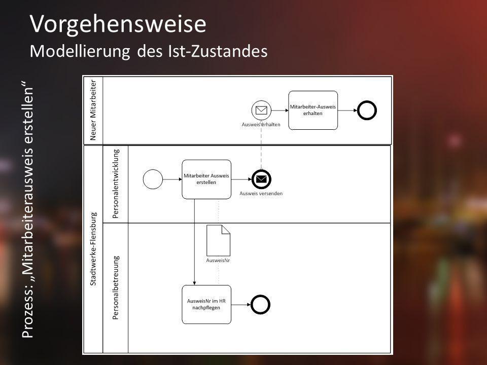 Vorgehensweise Modellierung des Ist-Zustandes Prozess: Mitarbeiterausweis erstellen