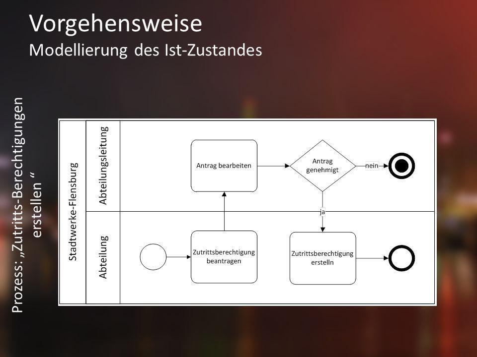 Vorgehensweise Modellierung des Ist-Zustandes Prozess: Zutritts-Berechtigungen erstellen