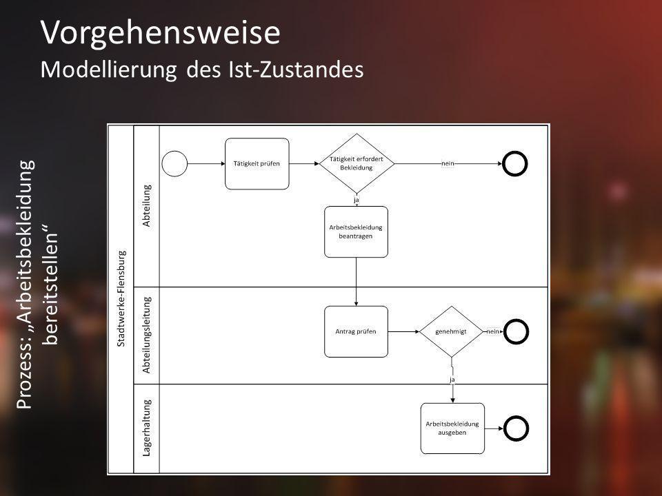 Vorgehensweise Modellierung des Ist-Zustandes Prozess: Arbeitsbekleidung bereitstellen