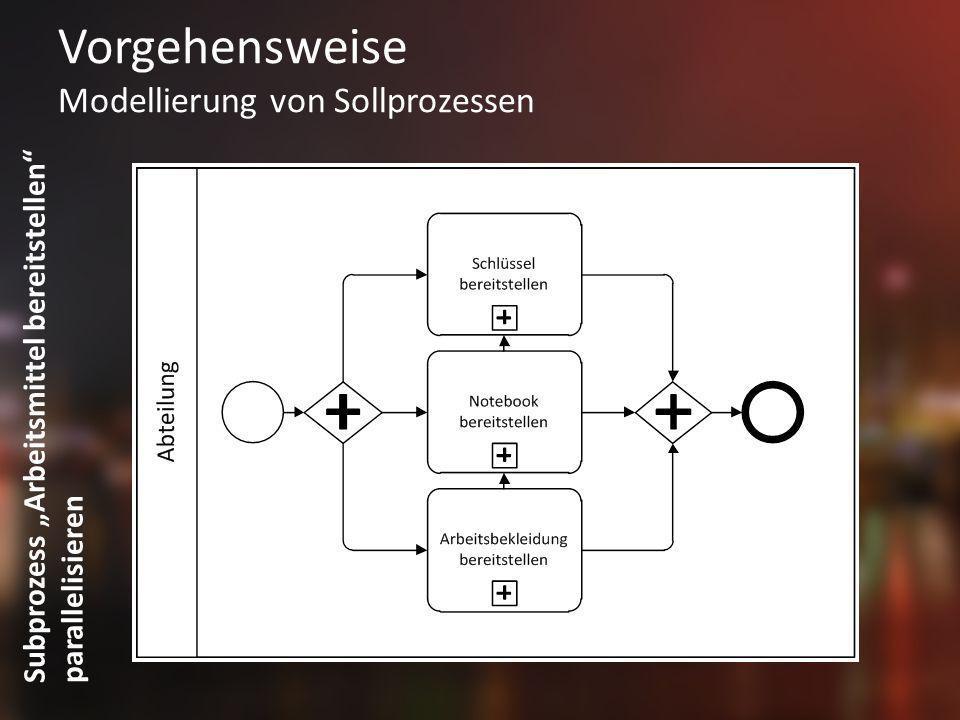 Vorgehensweise Modellierung von Sollprozessen Subprozess Arbeitsmittel bereitstellen parallelisieren
