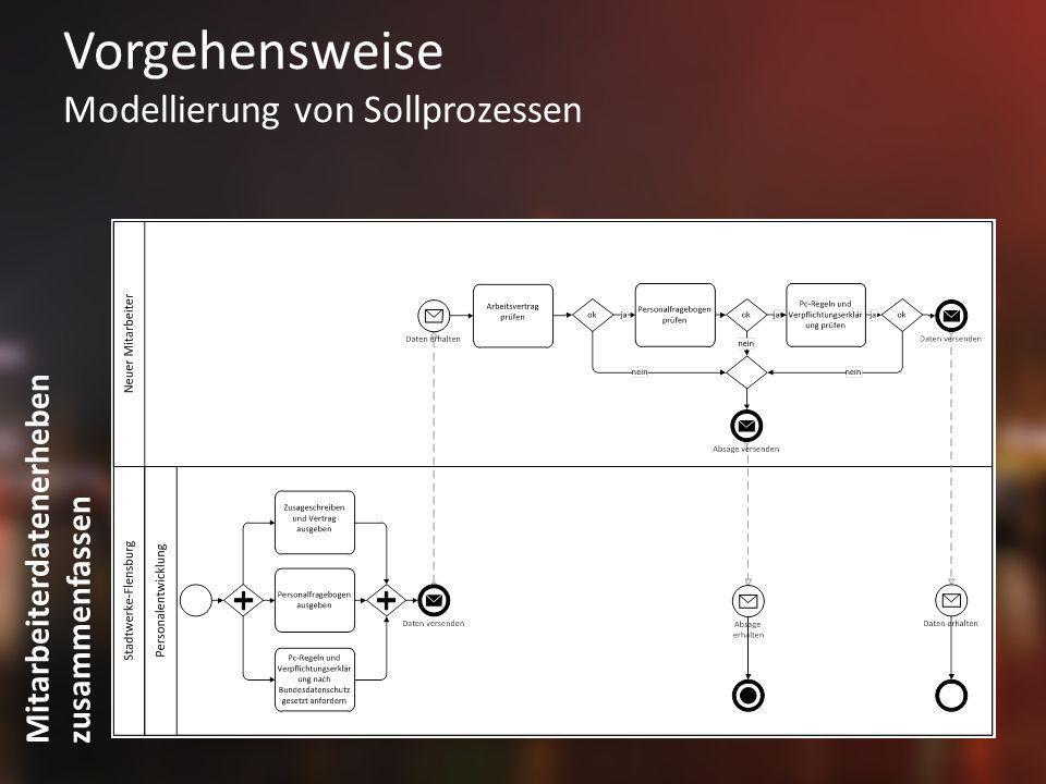 Vorgehensweise Modellierung von Sollprozessen Mitarbeiterdatenerheben zusammenfassen