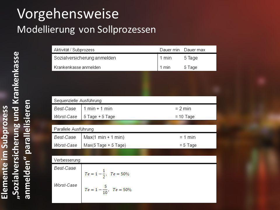 Vorgehensweise Modellierung von Sollprozessen Elemente im Subprozess Sozialversicherung und Krankenkasse anmelden parallelisieren Aktivität / Subproze