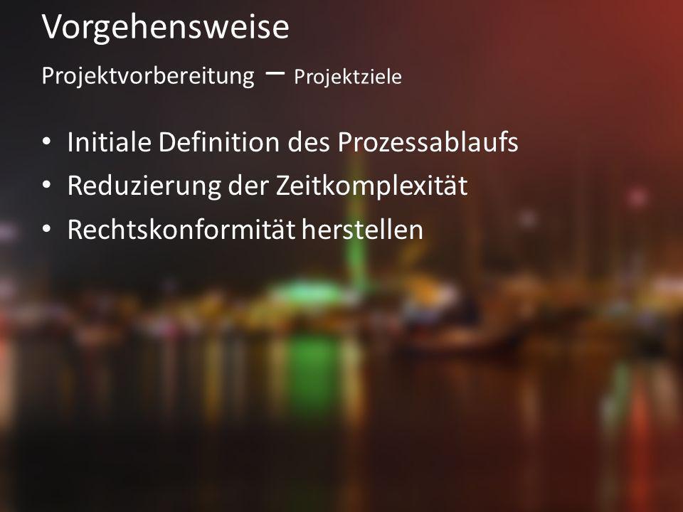 Vorgehensweise Projektvorbereitung – Projektziele Initiale Definition des Prozessablaufs Reduzierung der Zeitkomplexität Rechtskonformität herstellen