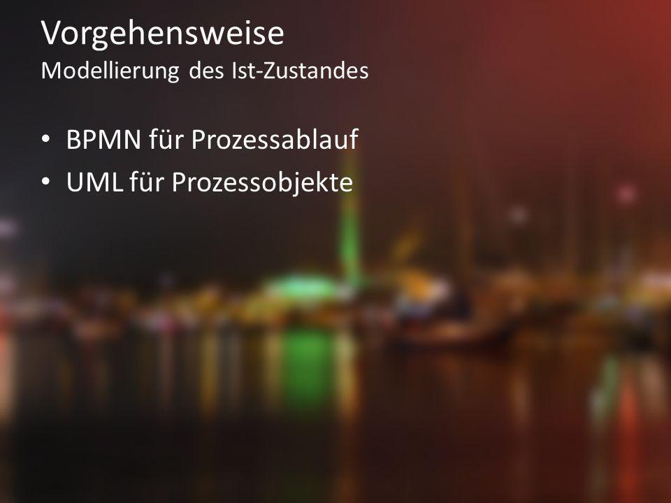 Vorgehensweise Modellierung des Ist-Zustandes BPMN für Prozessablauf UML für Prozessobjekte