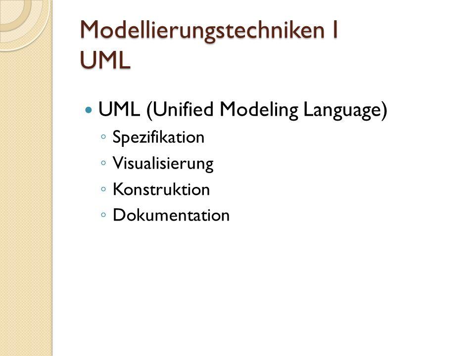 UML ein Modellierungsbaukasten Anwendungsfalldiagramm Klassendiagramm Zustandsdiagramm Sequenzdiagramm Aktivitätsdiagramm