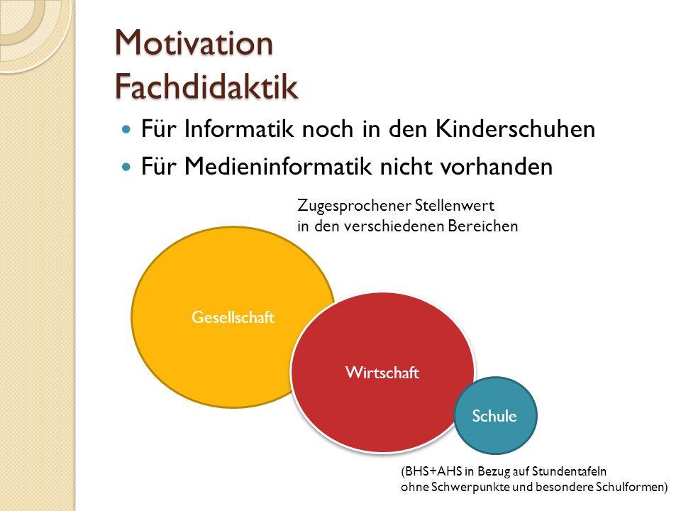 Motivation Grundlagen der Informatik Kompetenzvermittlung auf Basis der Prinzipien Methoden und Denkweisen der Informatik.
