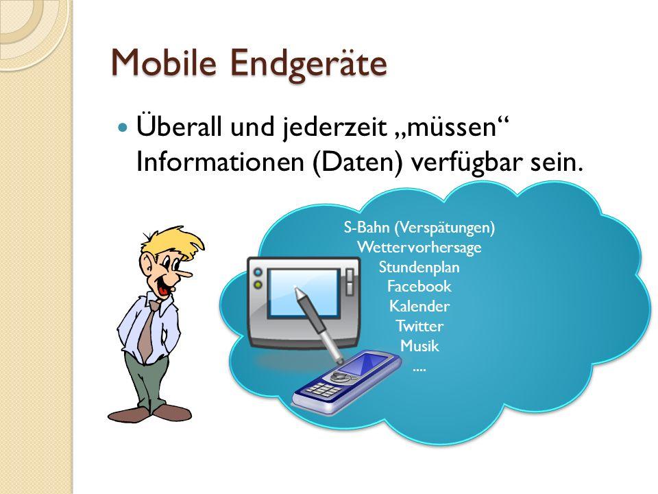 Mobile Endgeräte Grundlegende Techniken Netzwerktechnik ISO-OSI Schichtenmodell Datenbanken Programmierung serverseitige- und clientseitige Auszeichnungssprachen