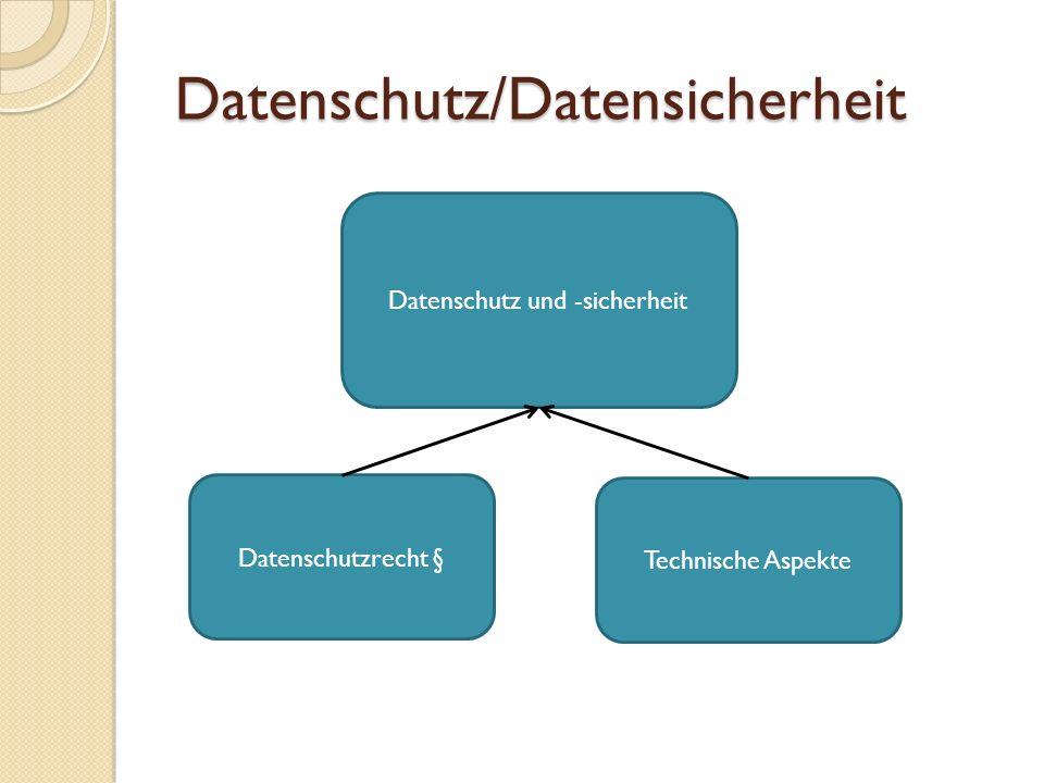 Datenschutz/Datensicherheit Datenschutzrecht Nationalstaatlich geregelt Österreich http://www.ris.bka.gv.at/GeltendeFassung.wxe?Abfra ge=bundesnormen&Gesetzesnummer=10001597 http://www.ris.bka.gv.at/GeltendeFassung.wxe?Abfra ge=bundesnormen&Gesetzesnummer=10001597 EU-Raum Internationales Recht