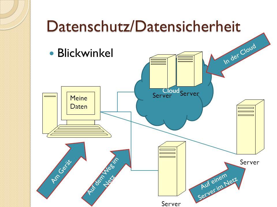 Datenschutz/Datensicherheit Verschlüsseln der Daten Beispiel Truecrypt Sicheres Löschen der Daten Beispiel CCleaner Passwörter Sicherheit Aufbewahrung Schadprogramme Trojaner Apps Problemfeld mobile Endgeräte