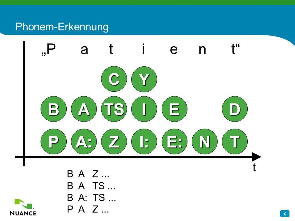 6 Phonem-Erkennung P a t i e n t P B A: A Z TS I: I E: E NT D t C B A Z... B A TS... B A: TS... P A Z... Y