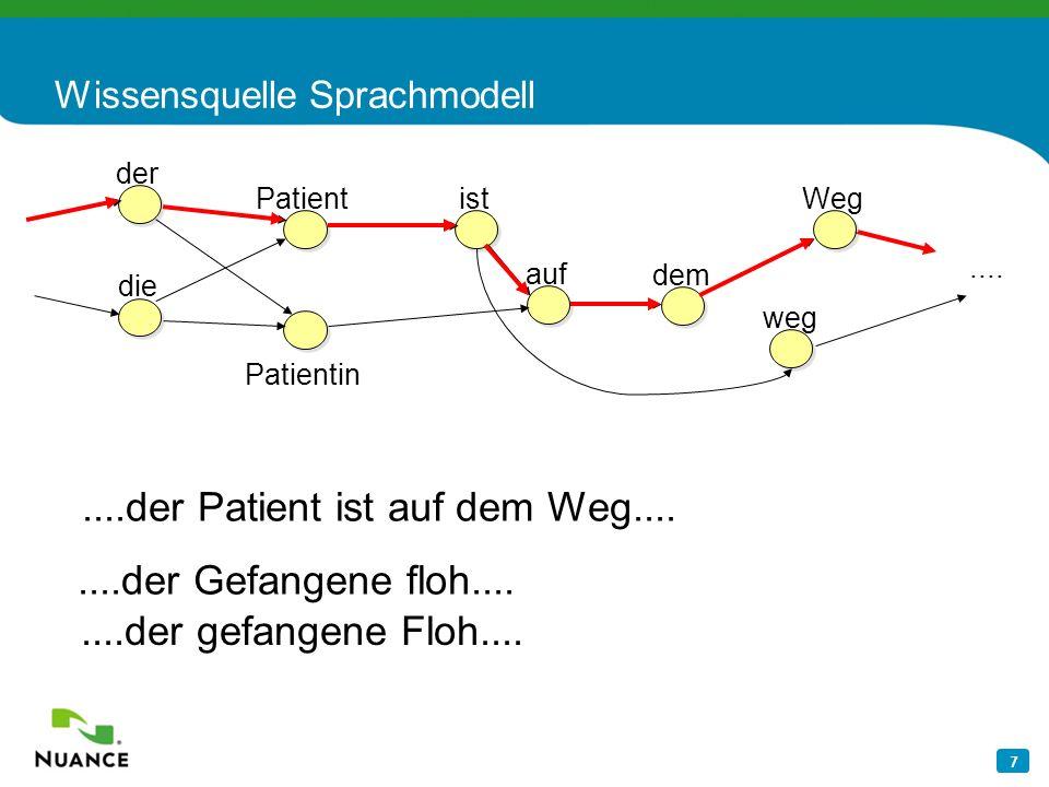 7 Wissensquelle Sprachmodell der Patient die ist auf Patientin weg Weg........der Patient ist auf dem Weg........der Gefangene floh........der gefange