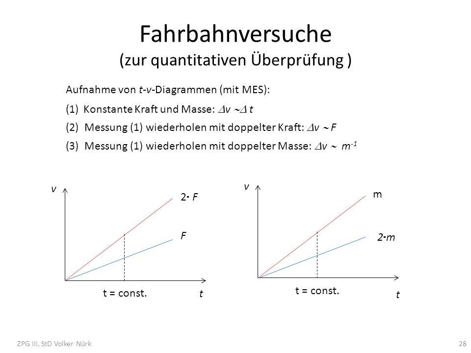Fahrbahnversuche (zur quantitativen Überprüfung ) Aufnahme von t-v-Diagrammen (mit MES): t v F 2 F t = const. t v 2 m m t = const. (1)Konstante Kraft
