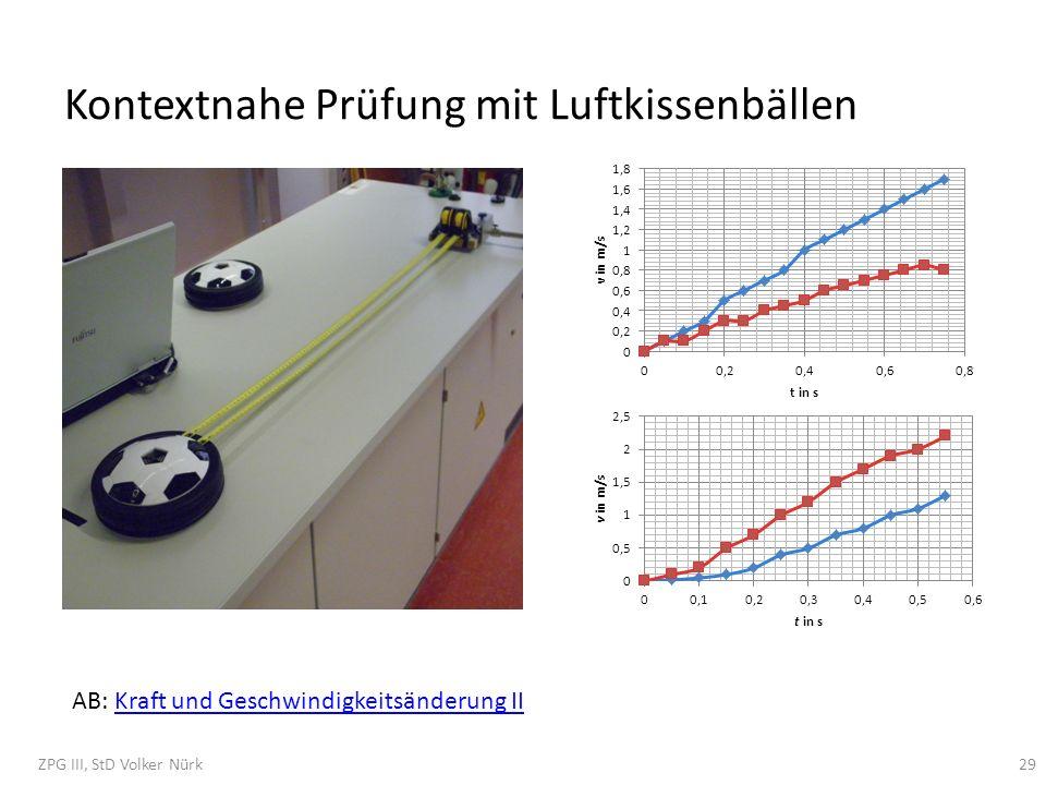 Kontextnahe Prüfung mit Luftkissenbällen AB: Kraft und Geschwindigkeitsänderung IIKraft und Geschwindigkeitsänderung II ZPG III, StD Volker Nürk29