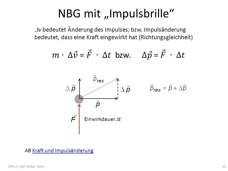 NBG mit Impulsbrille v bedeutet Änderung des Impulses; bzw. Impulsänderung bedeutet, dass eine Kraft eingewirkt hat (Richtungsgleichheit) AB Kraft und