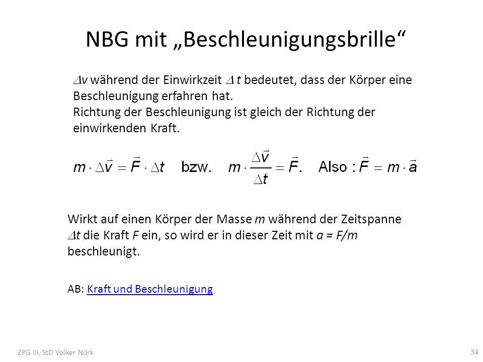 NBG mit Beschleunigungsbrille v während der Einwirkzeit t bedeutet, dass der Körper eine Beschleunigung erfahren hat. Richtung der Beschleunigung ist