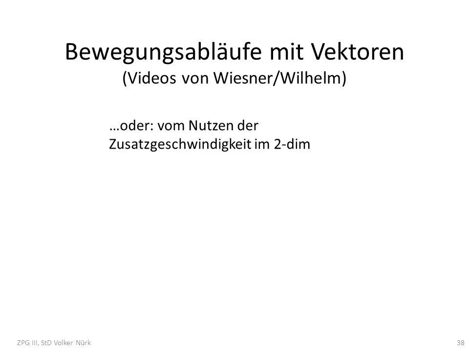 Bewegungsabläufe mit Vektoren (Videos von Wiesner/Wilhelm) …oder: vom Nutzen der Zusatzgeschwindigkeit im 2-dim ZPG III, StD Volker Nürk38
