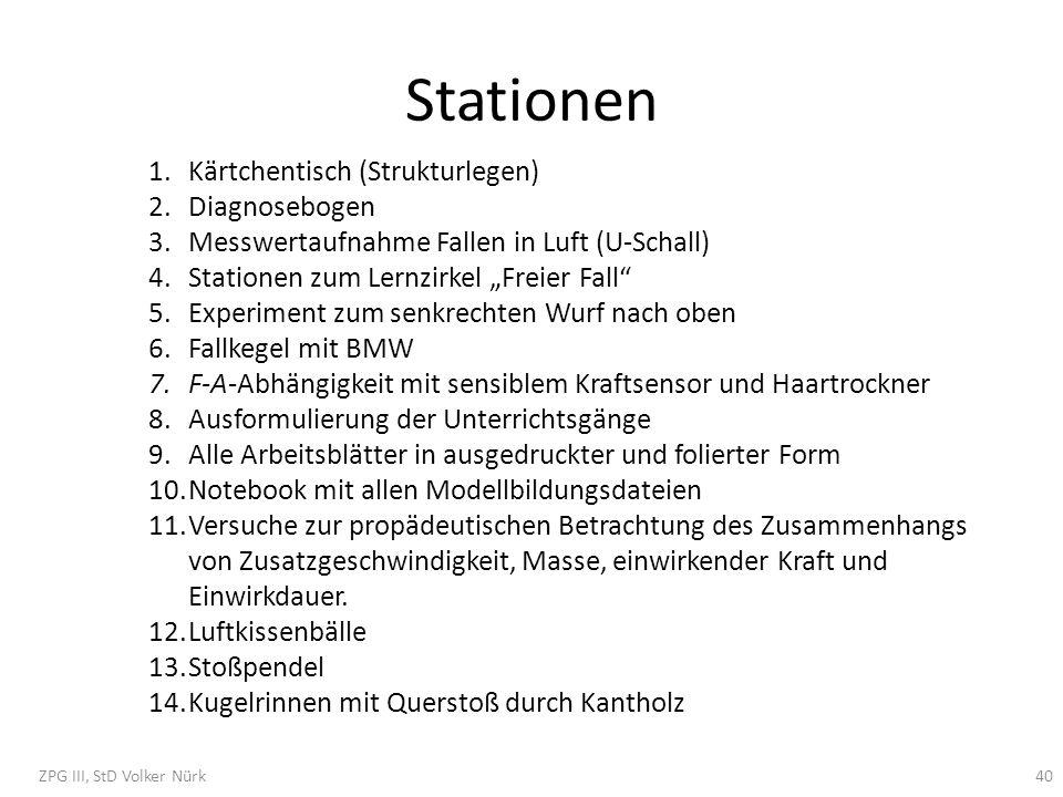 Stationen ZPG III, StD Volker Nürk40 1.Kärtchentisch (Strukturlegen) 2.Diagnosebogen 3.Messwertaufnahme Fallen in Luft (U-Schall) 4.Stationen zum Lern