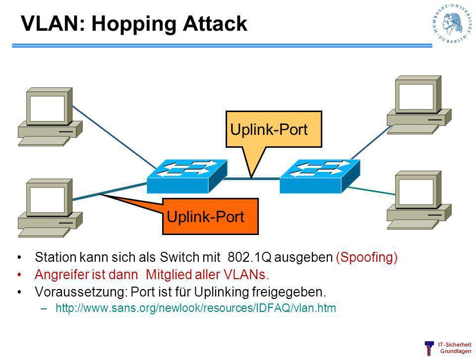 IT-Sicherheit Grundlagen VLAN: Hopping Attack Station kann sich als Switch mit 802.1Q ausgeben (Spoofing) Angreifer ist dann Mitglied aller VLANs. Vor