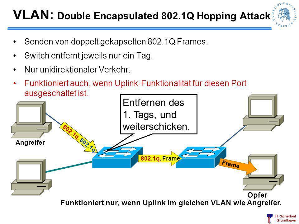 IT-Sicherheit Grundlagen VLAN: Double Encapsulated 802.1Q Hopping Attack Senden von doppelt gekapselten 802.1Q Frames. Switch entfernt jeweils nur ein