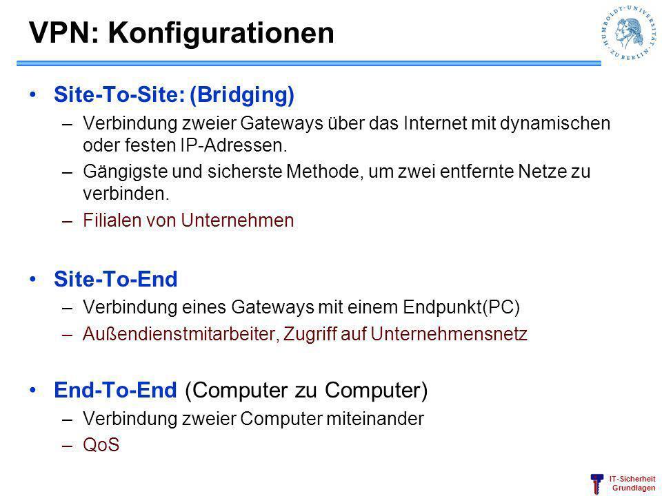 IT-Sicherheit Grundlagen VPN: Konfigurationen Site-To-Site: (Bridging) –Verbindung zweier Gateways über das Internet mit dynamischen oder festen IP-Ad