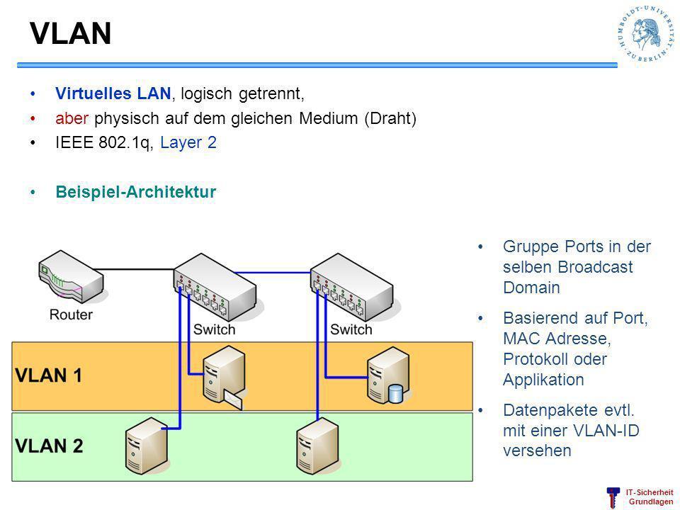 IT-Sicherheit Grundlagen VLAN: Gründe Abbildung der Organisationsstruktur Netzwerkstruktur Vereinfachung von Änderungen –Virtuelles Patchen (Umzug von Mitarbeitern) Verringerung der Administrationskosten Bessere Kontrolle von Broadcasts.