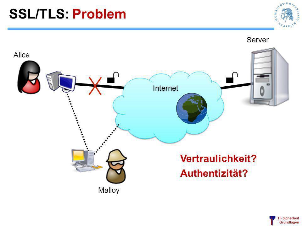 IT-Sicherheit Grundlagen SSL/TLS: Problem Server Internet Alice Malloy Vertraulichkeit? Authentizität?