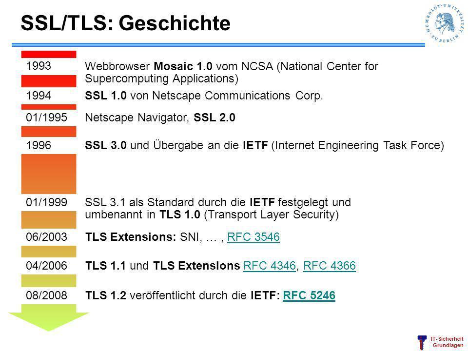IT-Sicherheit Grundlagen Netscape Navigator, SSL 2.0 SSL 3.1 als Standard durch die IETF festgelegt und umbenannt in TLS 1.0 (Transport Layer Security