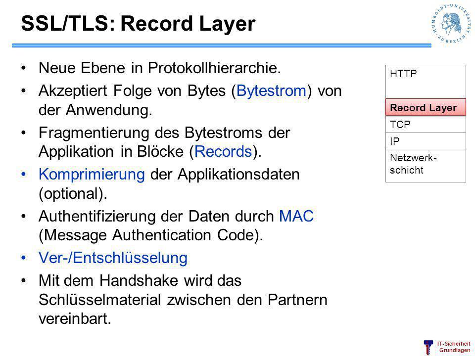 IT-Sicherheit Grundlagen SSL/TLS: Record Layer Neue Ebene in Protokollhierarchie. Akzeptiert Folge von Bytes (Bytestrom) von der Anwendung. Fragmentie