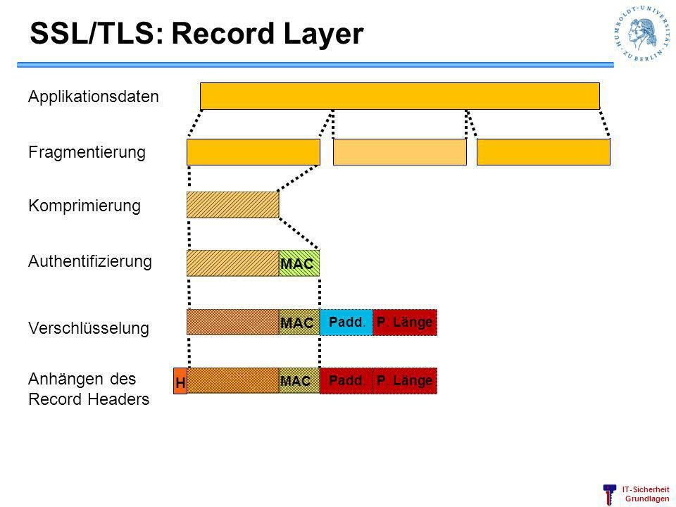 IT-Sicherheit Grundlagen Applikationsdaten Fragmentierung Komprimierung Authentifizierung MAC Verschlüsselung Anhängen des Record Headers MAC Padd.P.