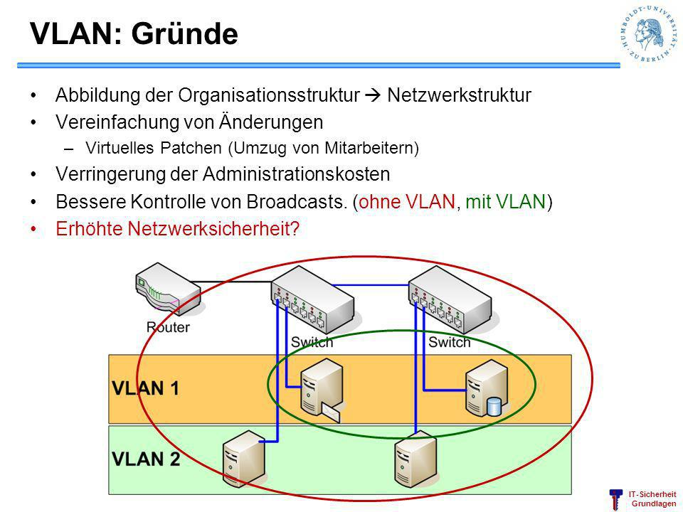 IT-Sicherheit Grundlagen VLAN: Gründe Abbildung der Organisationsstruktur Netzwerkstruktur Vereinfachung von Änderungen –Virtuelles Patchen (Umzug von