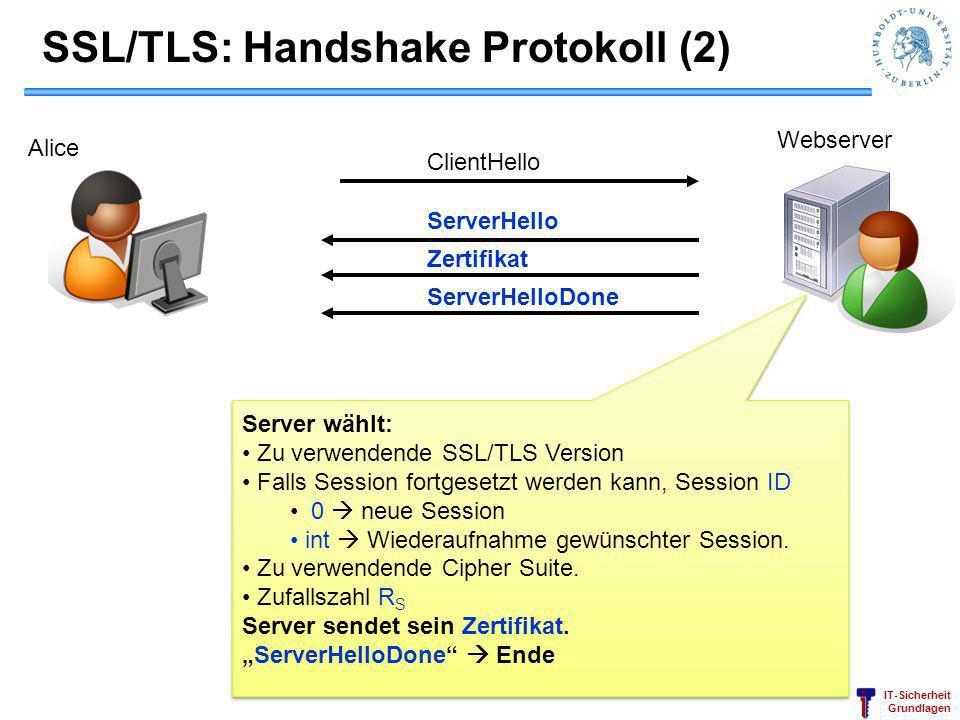IT-Sicherheit Grundlagen ClientHello ServerHello Zertifikat ServerHelloDone SSL/TLS: Handshake Protokoll (2) Server wählt: Zu verwendende SSL/TLS Vers