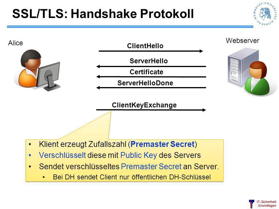IT-Sicherheit Grundlagen ClientHello ClientKeyExchange ServerHello Certificate ServerHelloDone Webserver Alice SSL/TLS: Handshake Protokoll Klient erz