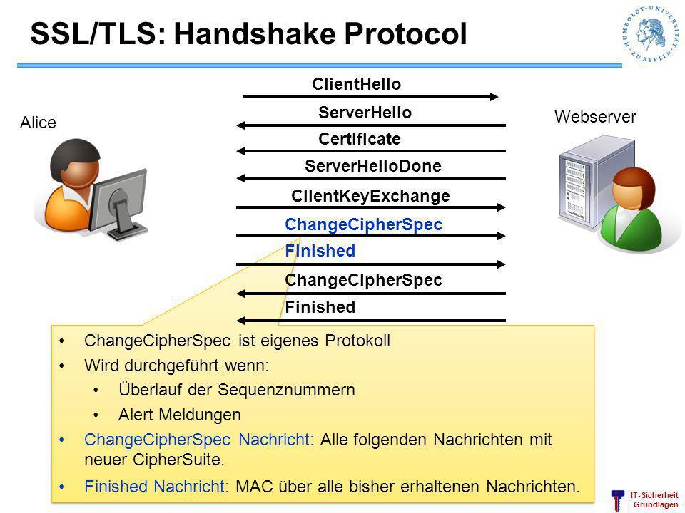 IT-Sicherheit Grundlagen ChangeCipherSpec ist eigenes Protokoll Wird durchgeführt wenn: Überlauf der Sequenznummern Alert Meldungen ChangeCipherSpec N