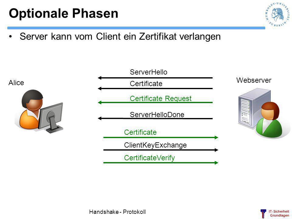 IT-Sicherheit Grundlagen Optionale Phasen Server kann vom Client ein Zertifikat verlangen Handshake - Protokoll ServerHello Certificate ServerHelloDon