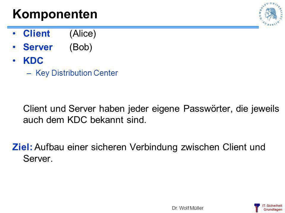IT-Sicherheit Grundlagen Komponenten Client (Alice) Server(Bob) KDC –Key Distribution Center Client und Server haben jeder eigene Passwörter, die jewe
